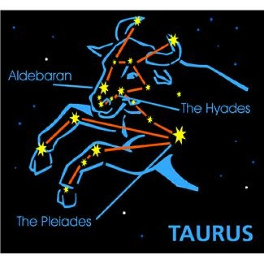 "The main theme associated with the time of Taurus is the idea of ""I have."""