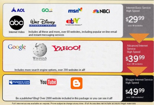 A look at what future pricing plans will look like with the death of Net Neutrality