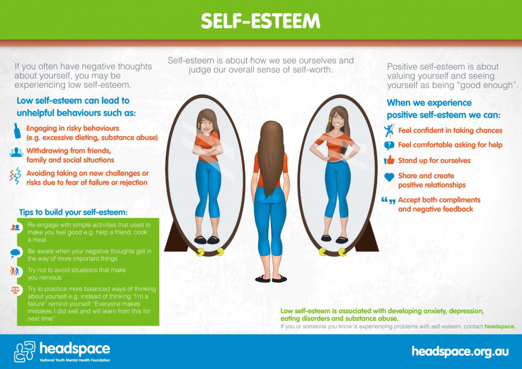 how to help build self esteem