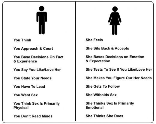 women want: