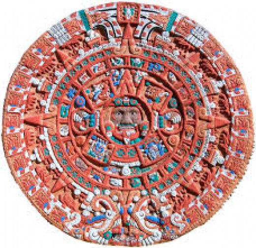 The Mayan Calendar Is Highly Accurate About Celestial Events And The Worst Is Yet To Come