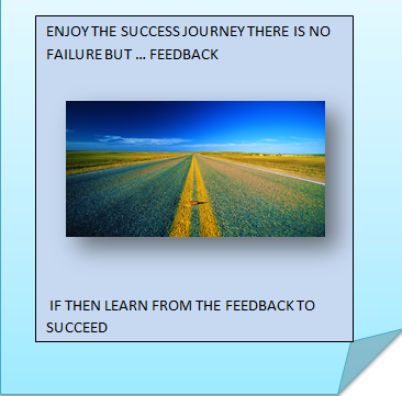 Failure as Feedback for Success: How Dale Carnegie used failure as learning experience to become a success
