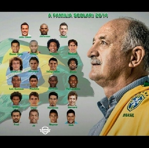 Brazilian 23-Man Provisional Squad for the 2014 FIFA World Cup