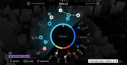 Not a bad skill tree, but needs more unlocks and much more noticeable effects in the combat tree. Click to enlarge.