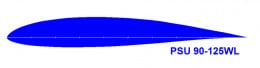 How the shape of the airfoil looks like