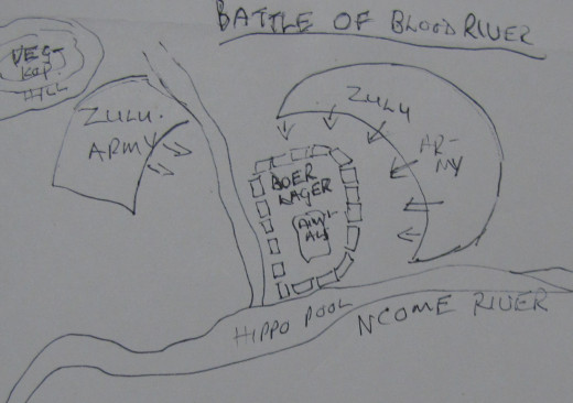 Original sketch of battle