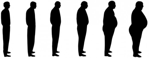 silhouette from thin to heavy