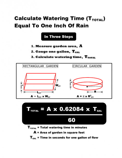 Photo of garden watering time calculation for an inch of rain by Robert Kernodle