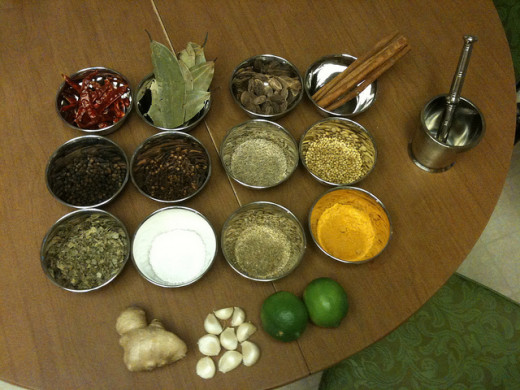 Spices for Butter Chicken Including Tumeric