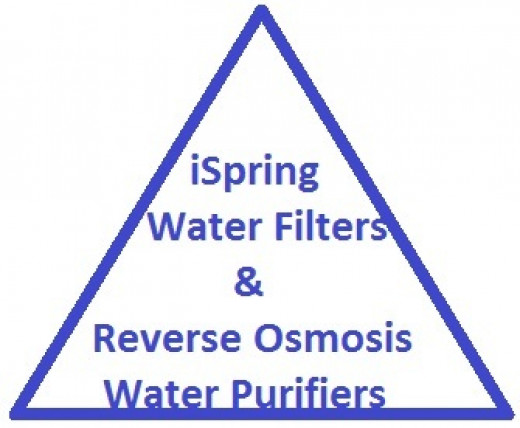 iSpring Reverse Osmosis Filtration Systems