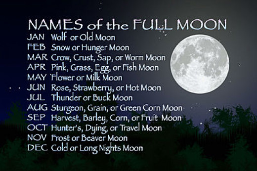According to folklore, every moon of the lunar cycle has  a name