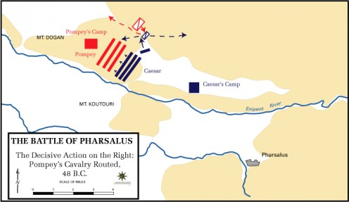 The Battle of Pharsalus