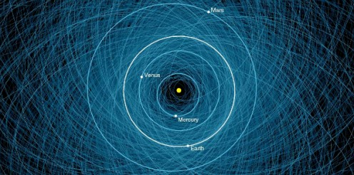 NASA map of known potentially hazardous asteroids, showing 1,483 overlapping orbits