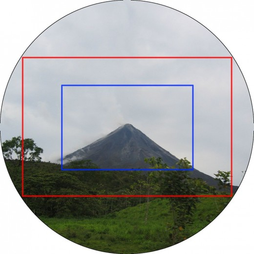 The red box displays what a 24×36 mm sensor would see, the blue box displays what a 15×23 mm sensor would see. (The actual image circle of most lenses designed for 35 mm SLR format would extend further beyond the red box than shown. CC BY 2.5