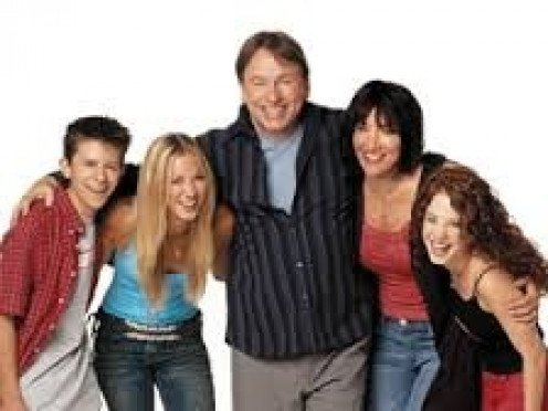 John Ritter went from one hit sitcom to another with ABC's 8 Simple Rules. Ritter was at his best as an actor, many feel, while acting in 8 Simple Rules.,