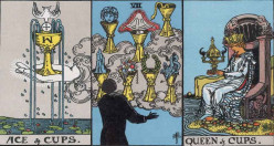 The Suit of Cups with Rider-Waite Tarot Deck