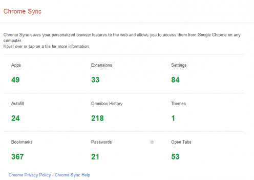 Chrome sync will away your data as it synchronizes your account settings, apps and extensions