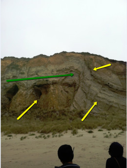 Uplift, another type of fault.