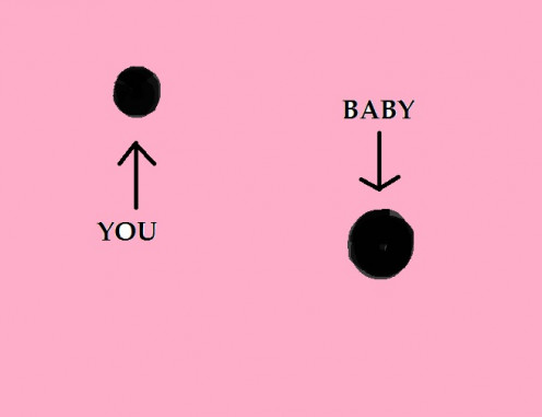 Find a baby easily with this simple locator guide.