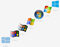 How to enable/disable the default Administrator account in Microsoft Windows Vista, Windows 7 & 8 using Command Prompt
