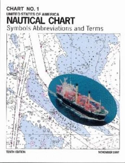 Chart No. 1