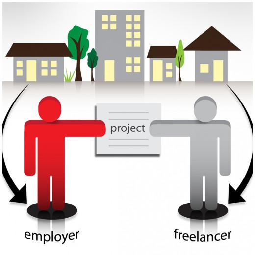 The basic idea of Freelancing