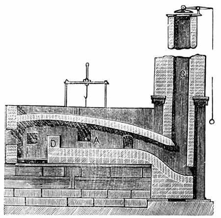 The puddling furnace revolutionized the way Iron was produced. The life expectancy of puddlers was short because of the terrible conditions they had to work under.