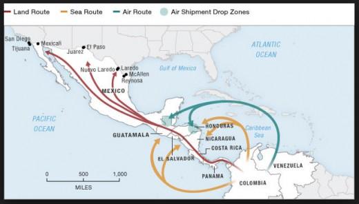 Drug routes