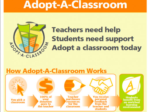 Even if you do not have children in school, many elementary classrooms need help. Consider adopting a classroom through adoptaclassroom.org or call you local schools to see if there is a classroom in you area you can help out.