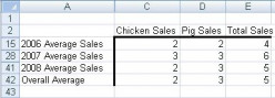Guide to using the Subtotal button in Excel 2007 and Excel 2010 to group and summarise data