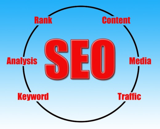 According to the major search engines; a quality content is king in the search results