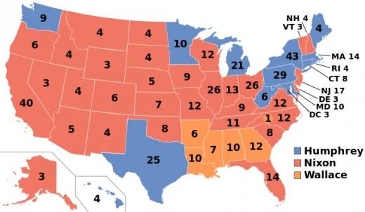 Nixon's electoral victory in 1968