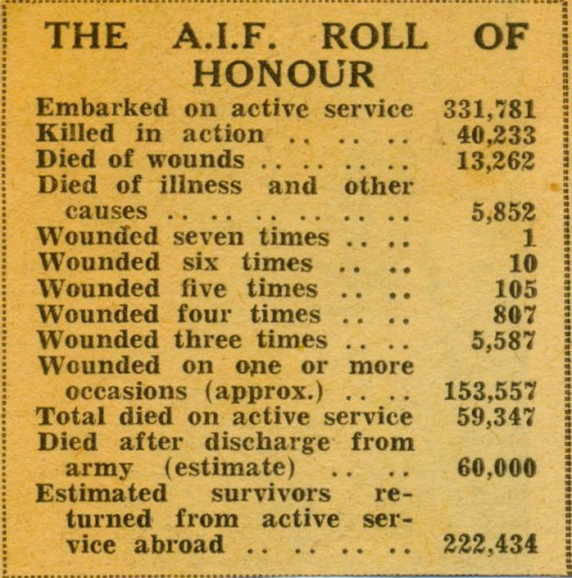 Roll of Honour, 1918