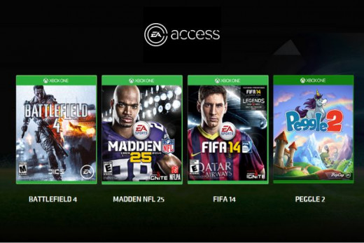 The games available now on the EA Access beta for full digital download