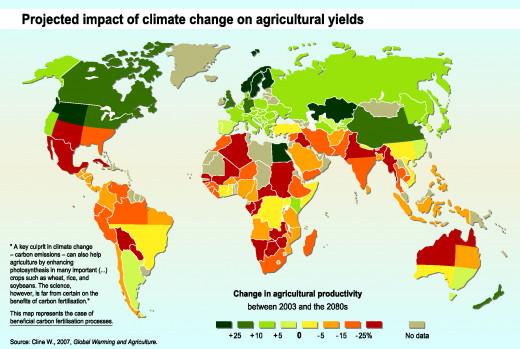 This map shows the projected impact of climate change in the 2080s on agricultural productivity across the world. Impacts are measured as a percentage change in agricultural productivity compared to 2003 levels