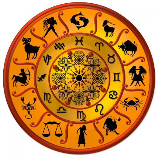 Zodiac- Rashi Chakra