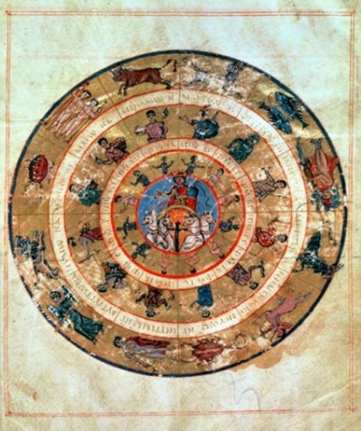 Ptolemy zodiac--Zodiac and months from Tetrabiblos of Ptolemaios (Ptolemy); from 9th century Byzantine manuscript: Biblioteca Apostolica Vaticana, Vat. gr. 1292 - fol.9 (Zodiakon)