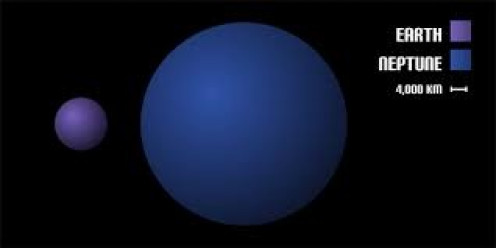 The earth is much smaller than Neptune as illustrated by this picture.