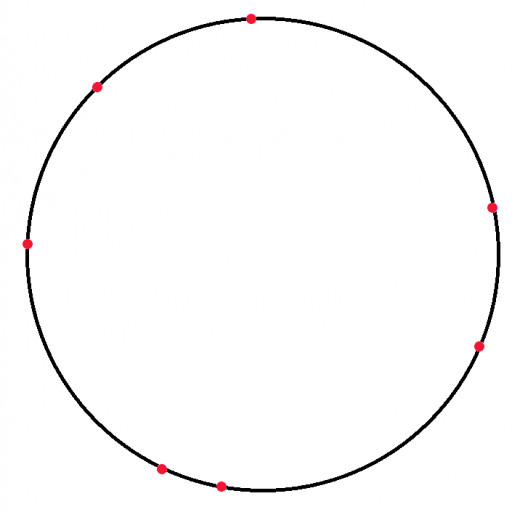 This circle has 7 points along its border, and therefore it contains 7*6 = 42 arcs.