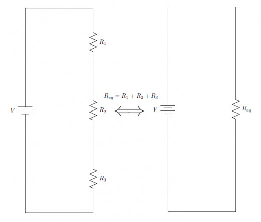 The equivalent resistance of a set of resistors in series is the sum of the resistances.