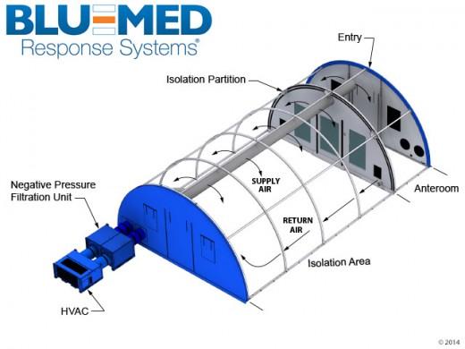 Interior Of Isolation Equipment