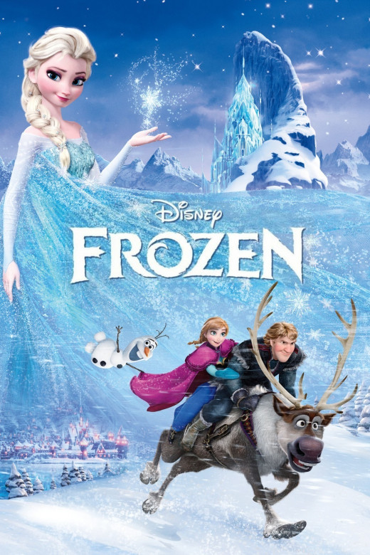 Disney's Frozen - the No.5 global 'box office' smash hit