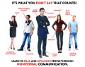Non-verbal Communication (cultural Differences)