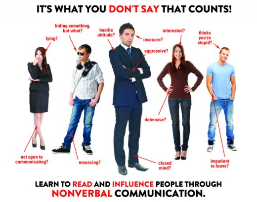 body language different cultures essay The 14 best research paper topics about body language  how can different  styles of body language in different cultures lead to misunderstandings between .