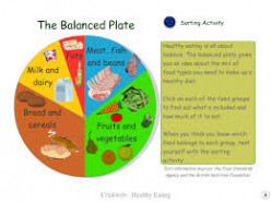 Getting the right balance of vitamins, minerals, and other nutrients.