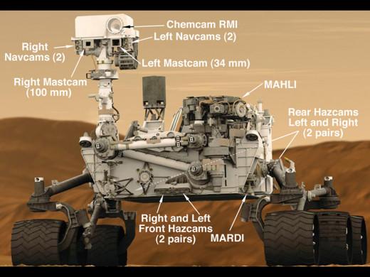 Location of cameras on Curiosity.