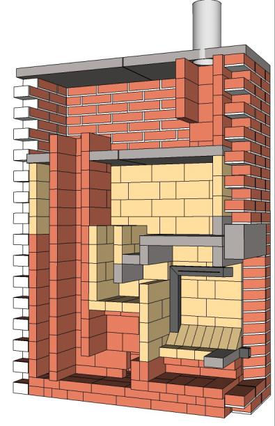 This brilliant design of a stone gasification stove shows the inner part. The yellow parts represent refractory concrete. The outer cladding can be soapstone or bricks.