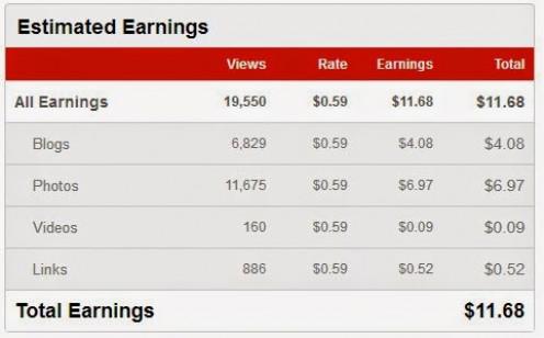 Screen shot of someones RedGage earnings