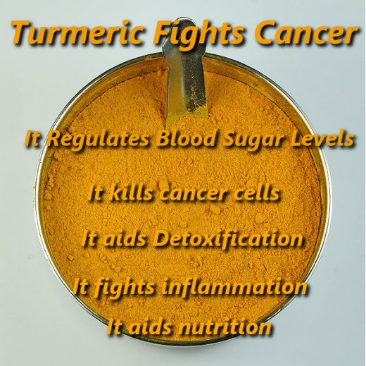 Turmeric anti cancer food
