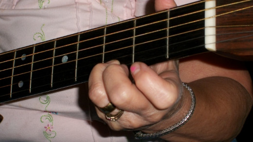 G is played at the first string  third fret using the third ring finger.
